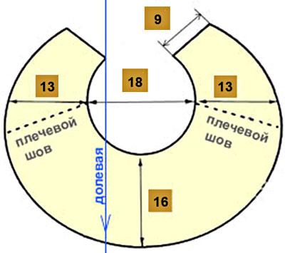 Схема ввода прикорма на искусственном вскармливании
