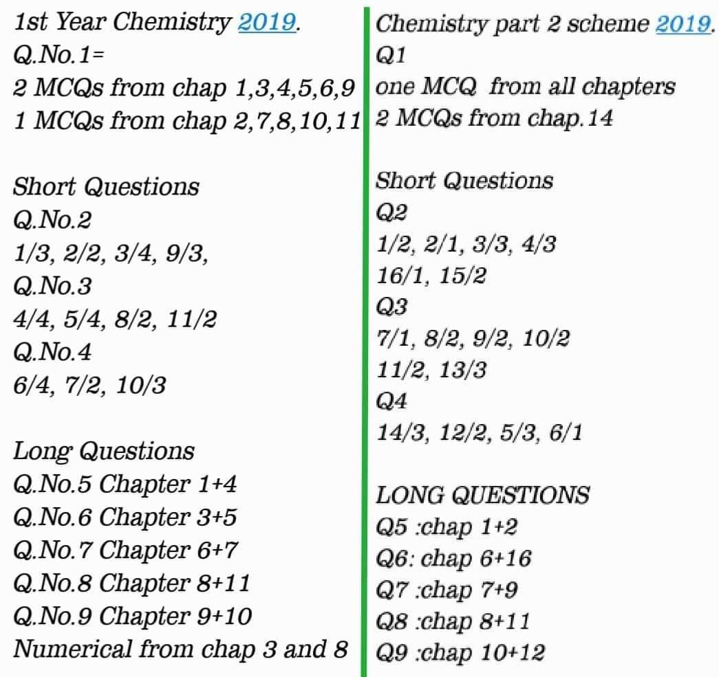 Chemistry Pairing scheme 2019 2nd year - Zahid Notes