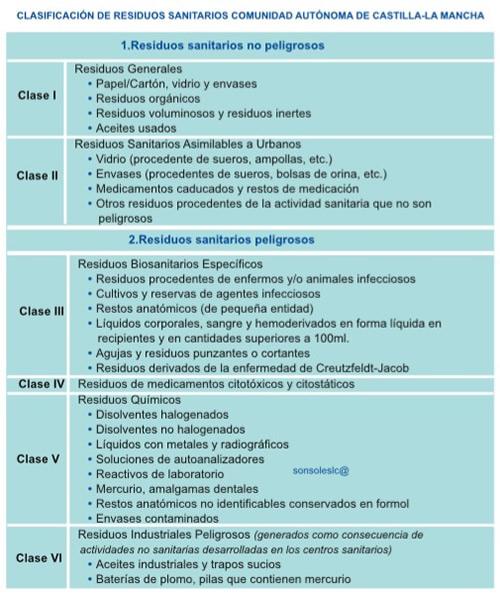 Celadores online de instituciones sanitarias 2017 for Material sanitario online