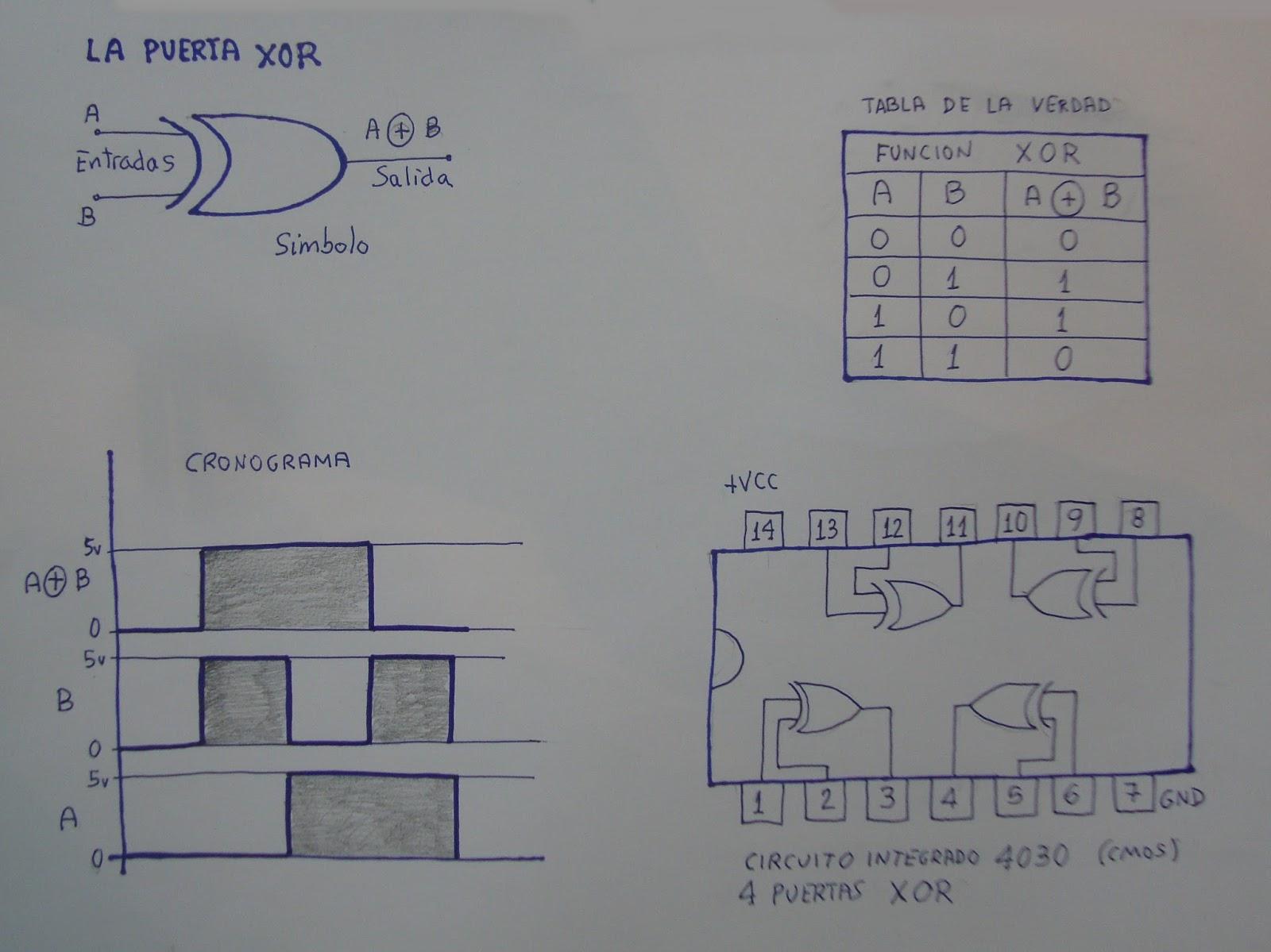 Circuito Xor Equivalente : Ciencia inventos y experimentos en casa tutorial