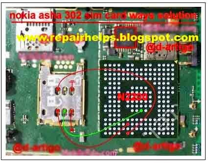 nokia asha 302 sim problem solution