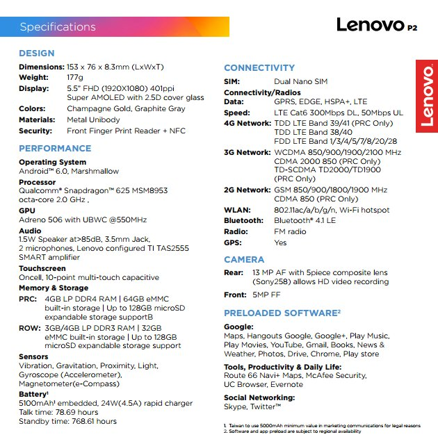 Its the Lenovo P2 which is coming with SD625 and 5100mAh battery, not the Moto M