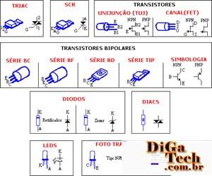 Conhecimento teórico eletrônica concerto placa-mãe notebook