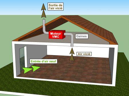 home 39 ologie la ventilation ou comment bien brasser de l. Black Bedroom Furniture Sets. Home Design Ideas