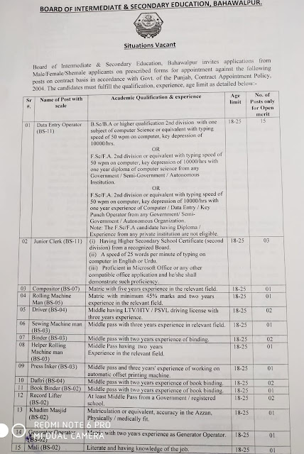 Board Of Intermediate & Secondary Education Jobs 2019