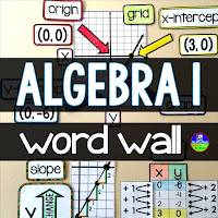 Algebra word wall
