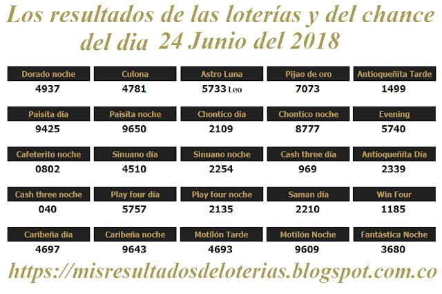 #ResultadosdelasloteríasdeColombia - #Ganarchance - #Resultadodelalotería  - #Loteriasdehoy24062018