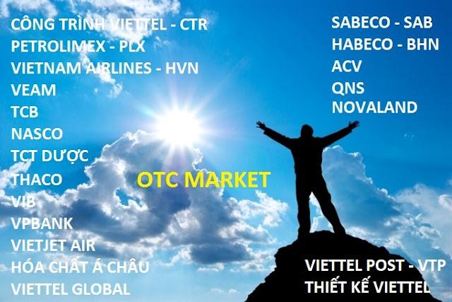 Những cổ phiếu khủng long sàn OTC gây cơn sốt