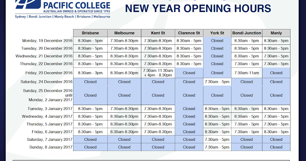 Australian pacific college christmas new year opening hours for V bathroom opening hours