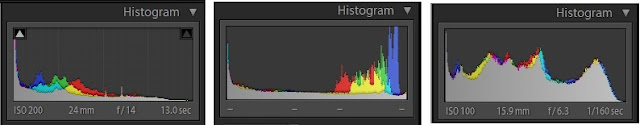 Continuing this series on Histograms, we assume that you have already seen earlier 2 Parts of this series, because that's important to set right context around this. Before we move further, just have a look at first image showing three different types of histograms. These are not from a camera but from Adobe Photoshop Lightroom, but that doesn't matter because this will look same for an unprcessed photograph in a Camera.Let's focus on first Histogram and try to understand what exactly this histogram is telling us. On Horizontal plane of this histogram, we have tonal range. The left most point shows the darkest tone and right-most part tell us about brightest tone. Vertical bar of the histogram signifies number of pixels of a particular tone. Forget about the colors you see as of now. So simply we can say that first histogram is for a photograph having dark tones in it and lot of area is near to darkest possible. These colors like Grey, Red, Green, Blue, Yellow, Cyan and Magenta have also a great significance but that will come in last. It will be great if you can guess about next two histograms before moving aheadLet's see some histograms with corresponding photographs.Hope you will be able to relate to this photograph. Let's see the histogram and try to map the information with photograph on left. See the long vertical line on extreme left of the histogram, which means darkest pixels in this photogrph, Blacks. I hope you can see pure black regions in this photograph. The other tones of various colors are also aligned towards left whether its red, green or any bother color. There are some bright pixels but very few.Try to interpret this Histogram ??This one as well...This is one of the special example of a histogram with grey colored indicators only. Here we shall not discuss about the colors and their relation with histogram. So leaving here with a thought around relation of Colors with Histogram and then see factors which we should take care while shooting photographs.