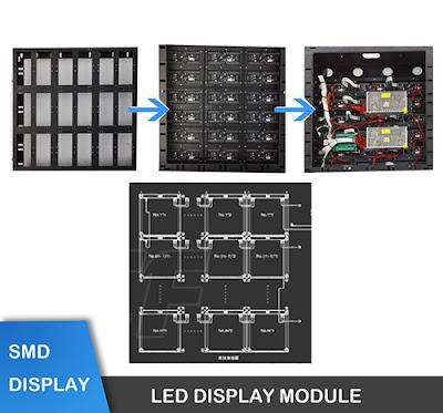 Lắp đặt màn hình led p5 module led giá rẻ tại Đồng Nai