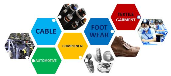 Daftar Saham Sektor Miscellaneous Industry