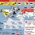 Γενικεύεται η κρίση στον πλανήτη: Κίνα και Ρωσία μεταφέρουν Iskander, Αεροπορία και Ναυτικό στην Απω Ανατολή – Ενισχύουν Κούβα και Ιράν