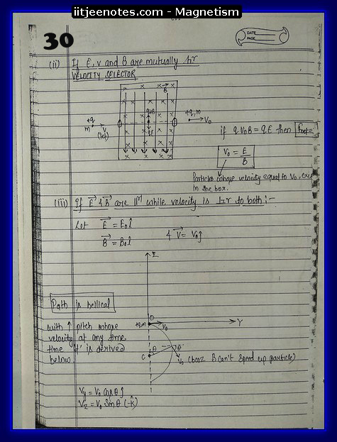Magnetism Notes IITJEE 5