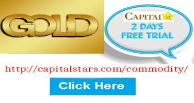 Best Accurate Stock Tips, Crude oil Tips, Free Intraday Tips, Gold tips, Intraday Equity Tips, Intraday Trading Tips, Lead Tips, Zinc tips,