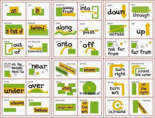 Bretonians 3rd eso nb english prepositions english prepositions ccuart Images