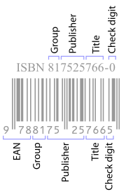 ISBN & ISSN ~ perpustakaan polisas