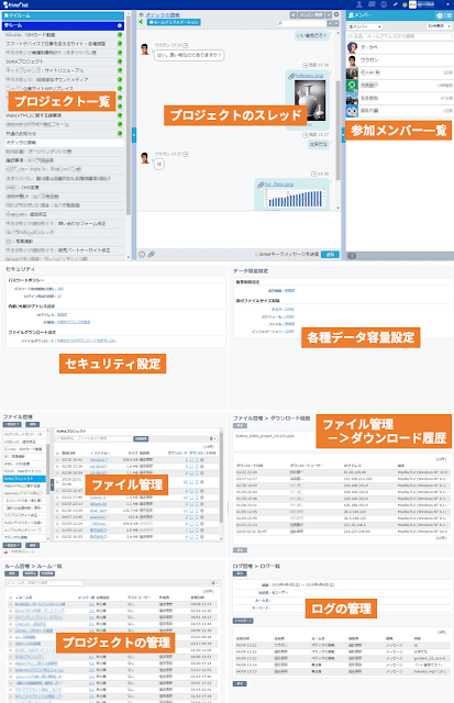 PrimeChatの主なセキュリティ機能