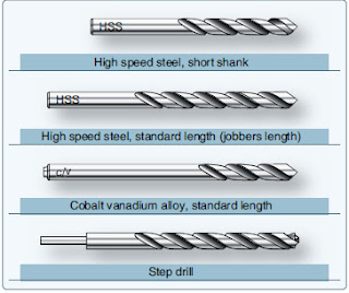 Aircraft metal structure repair