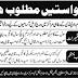 Anjuman Faiz-ul-Islam Rawalpindi Jobs