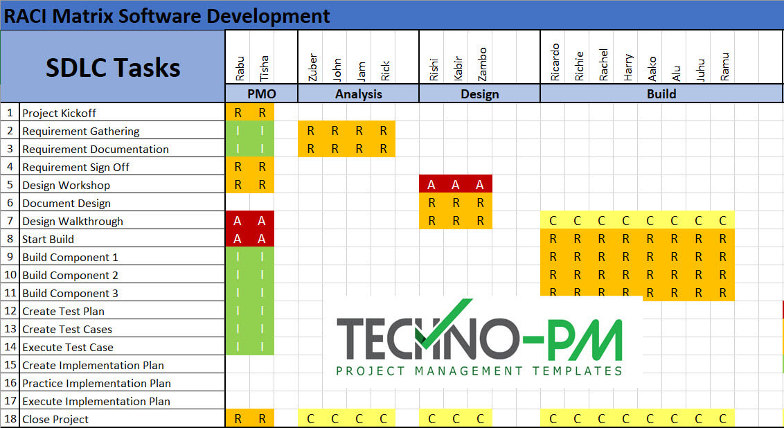 Raci Matrix Template Excel Project Management Templates