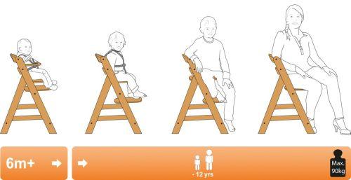 2 Houten Kinderstoeltjes Te Koop.Baby Aan Tafel Met De Hauck Kinderstoel Wipstoeltje Ouders