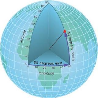 Sistemas de coordenadas geografico