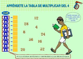 http://www3.gobiernodecanarias.org/medusa/eltanquematematico/Tablas/cuatro/estudiar4_p.html