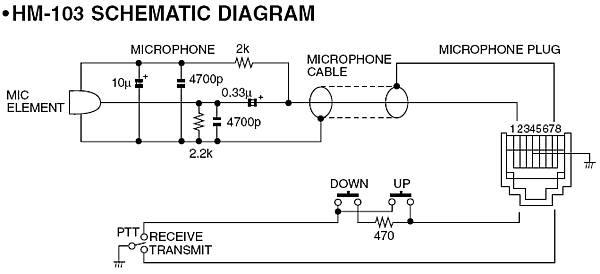 mic cable wiring diagram microphone cable wiring diagram ... on mic cord end diagram, headphone jack wiring diagram, balanced audio wiring diagram, guitar amp wiring diagram, xlr mic cable, stereo plug wiring diagram, xlr wiring standard, 4 pair microphone wiring diagram, xlr to trs wiring-diagram, xlr cable wiring,
