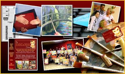 Paint & Sip Business Plan & Bank Loan