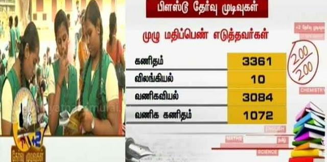 Tamil Nadu HSC Toppers List 2016
