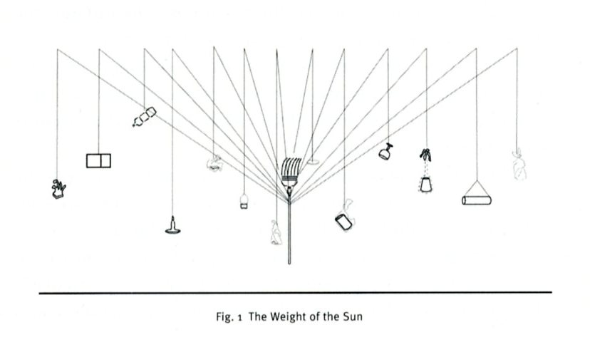 stopping off place: Gabriel Orozco: The Weight of the Sun