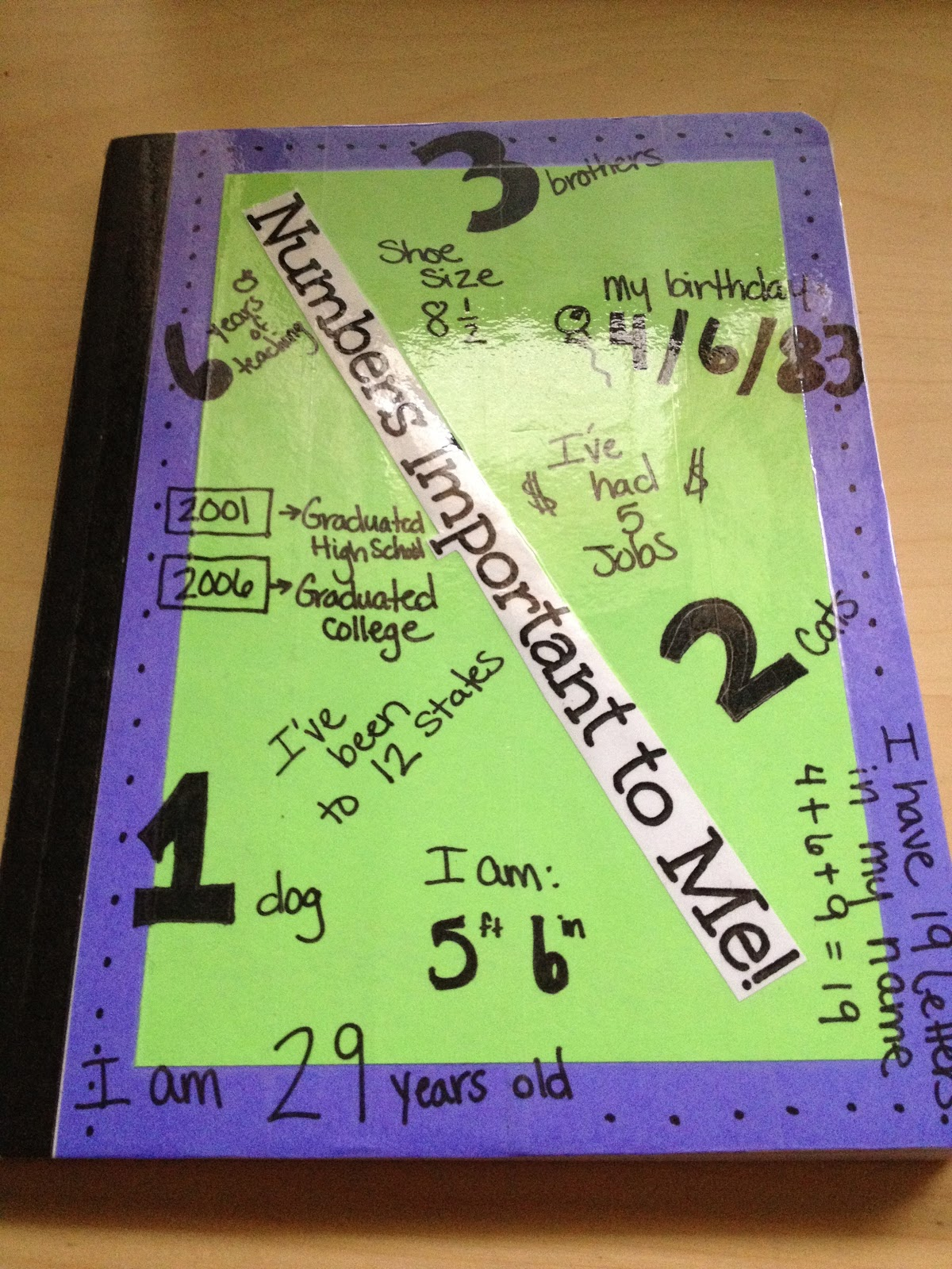 Teaching In Special Education Interactive Student Notebooks