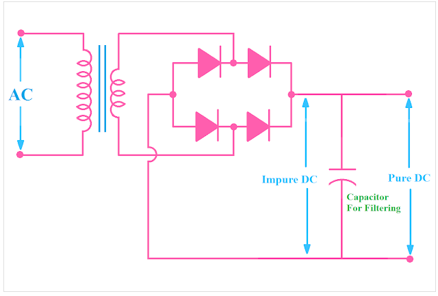 Application of capacitor for filtering, capacitor application