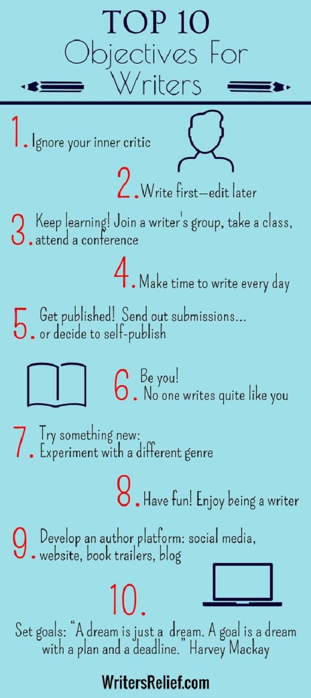 10 Poin Penting untuk Kamu yang Katanya Ingin Menjadi Penulis, Tips dan Trik Menulis, Bang Syaiha,