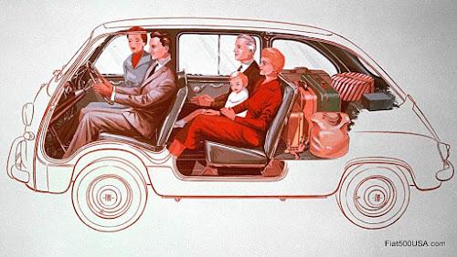 Fiat Mulipla