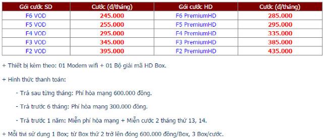 Lắp Đặt Internet FPT Phường Tăng Nhơn Phú B 3