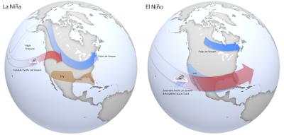 Proses Terjadinya El Nino dan La Nina