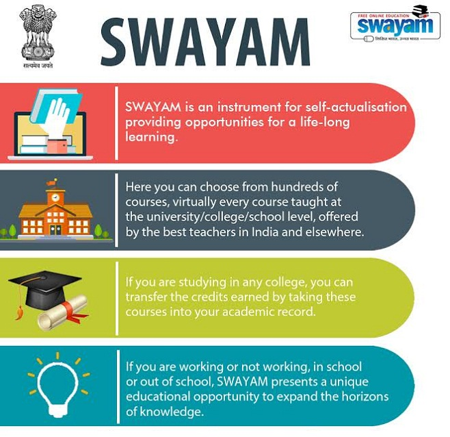SWAYAM Objective