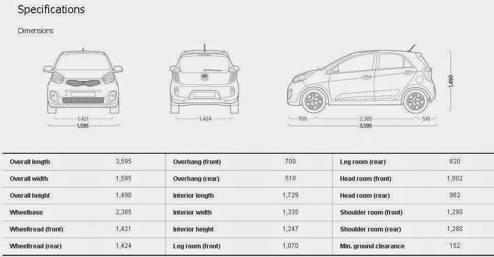 Kia New Picanto Platinum Fitur dan Harga ! MobiLku.Org
