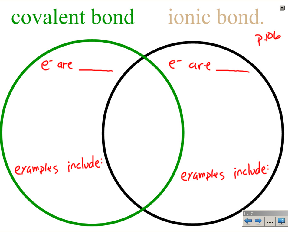 Ionic And Covalent Venn Diagram