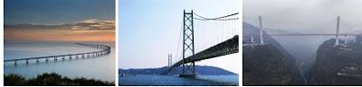 As maiores pontes da Asia
