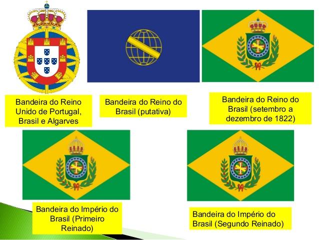 46467c7fec ... necessidade da Bandeira Nacional ser atualizada sempre que ocorrer a  criação ou extinção de Estados e deixam bem evidente que a Bandeira  Brasileira é ...