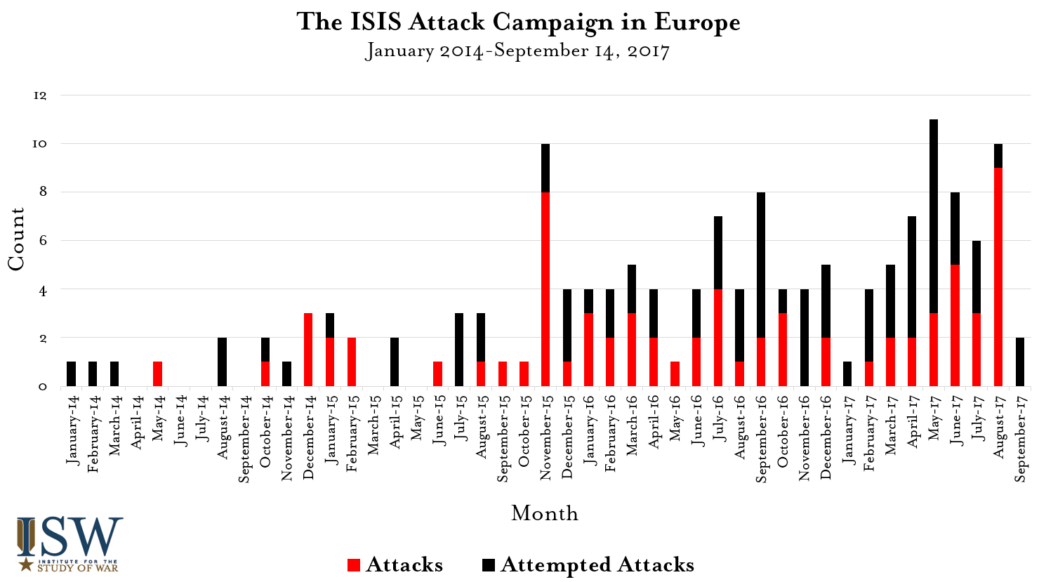 Isw Blog Isis S Expanding Campaign In Europe