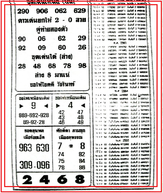 thailand-lottery-results