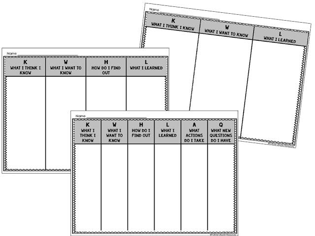 kwl chart kwhl template