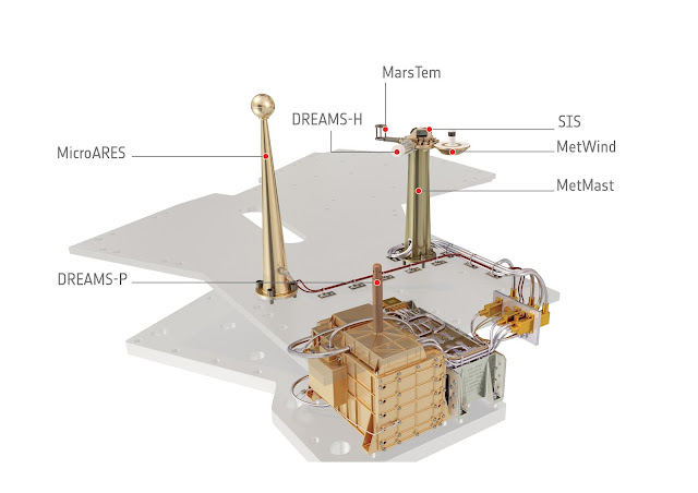 Artist's impression of the DREAMS science package that will be carried on the Schiaparelli entry, descent and landing demonstrator module of the ExoMars 2016 mission. Image Credit: ESA/ATG medialab