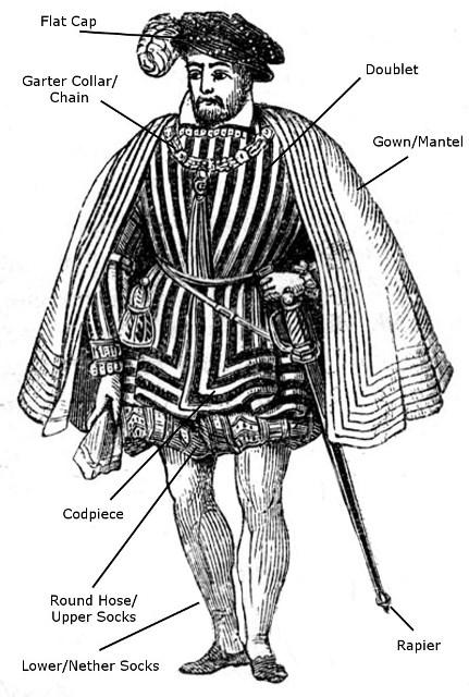 Tudor Nobleman dress and costume