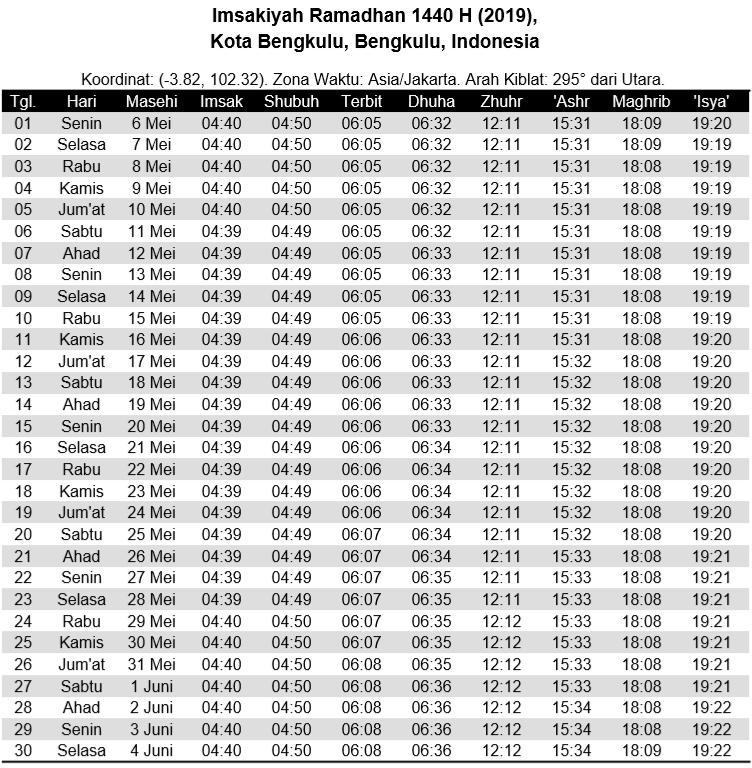 Jadwal imsakiyah Kota Bengkulu 1440 h 2019 m
