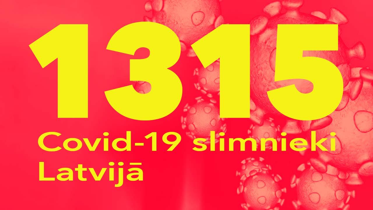 Koronavīrusa saslimušo skaits Latvijā 15.08.2020.